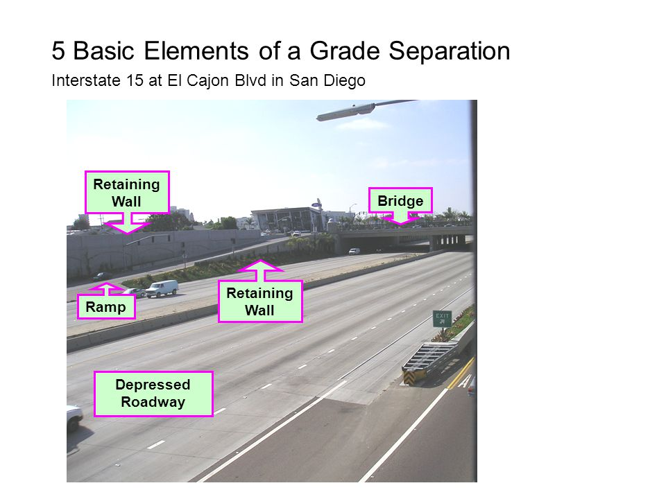 5 Basic Elements of a Grade Separation Interstate 15 at El Cajon Blvd in San Diego Bridge Retaining Wall Retaining Wall Depressed Roadway Ramp
