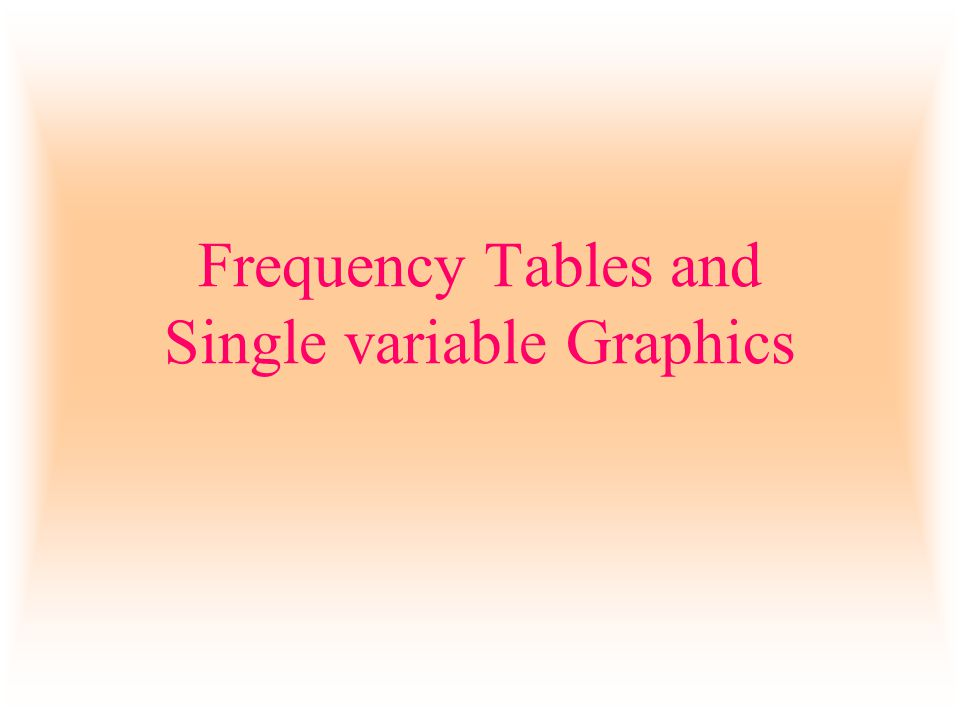 Frequency Tables and Single variable Graphics