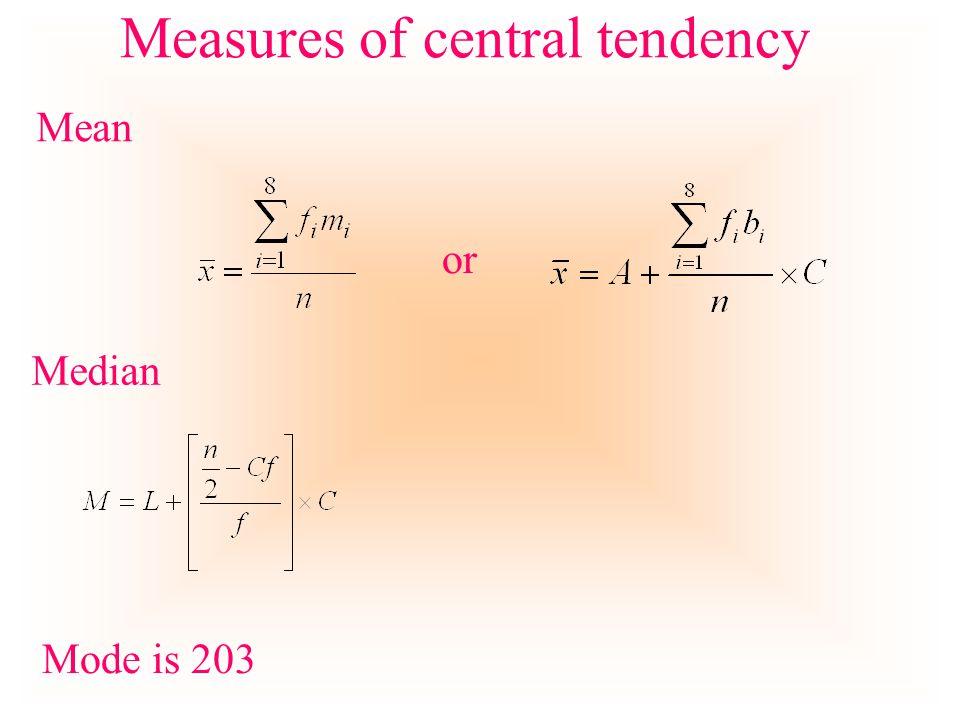 Measures of central tendency Mean or Median Mode is 203