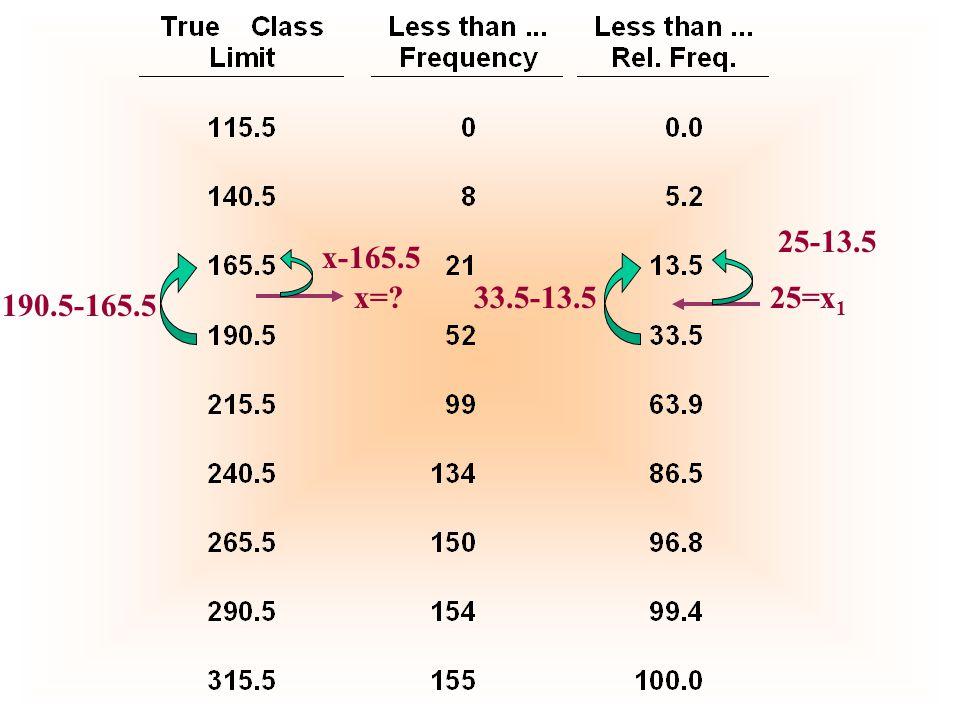 25=x 1 33.5-13.5 25-13.5 x=? x-165.5 190.5-165.5