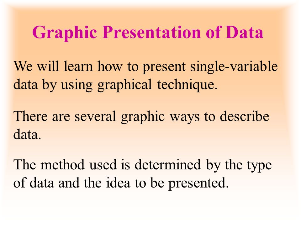 Graphic Presentation of Data We will learn how to present single-variable data by using graphical technique. There are several graphic ways to describ