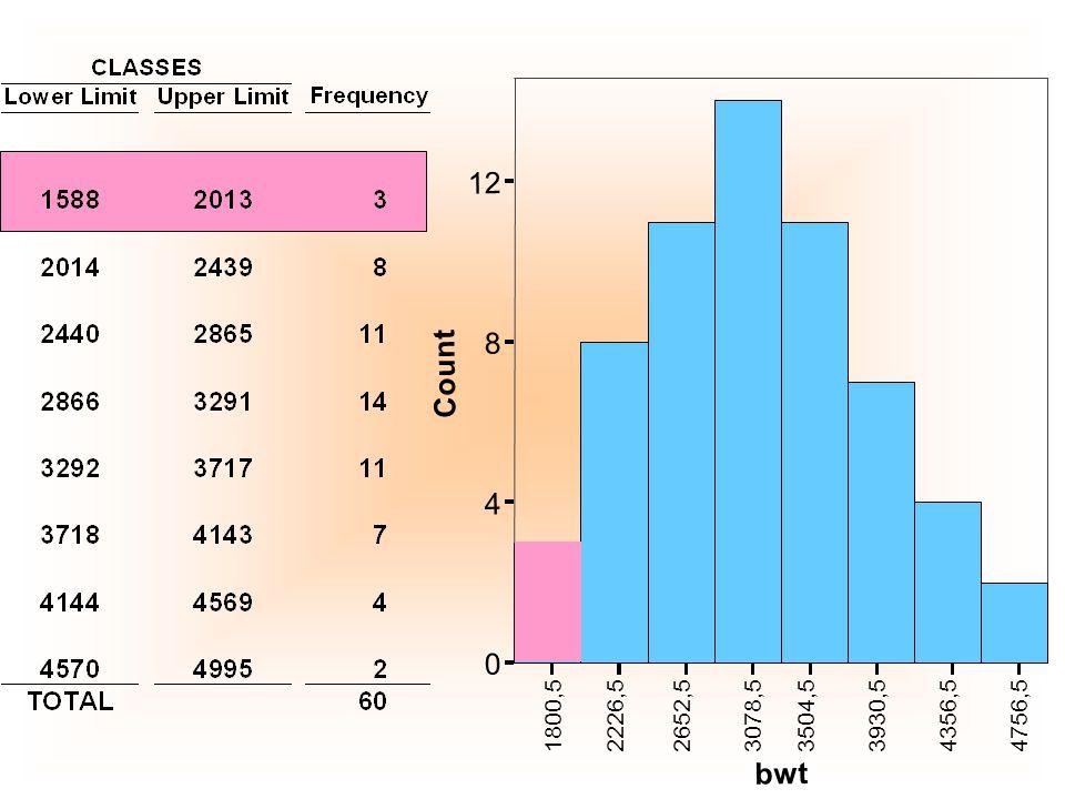 bwt 0% 5% 10% 15% 20% Percent 1800,52226,52652,53078,53504,53930,54356,54756,5