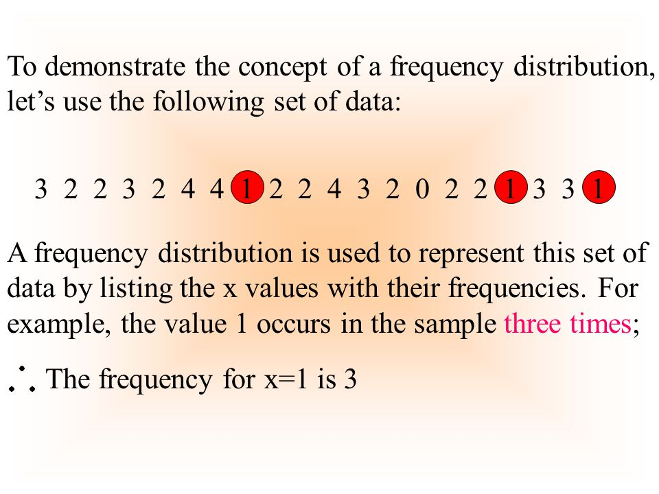 The frequency f is the number of times the value x occurs in the sample.