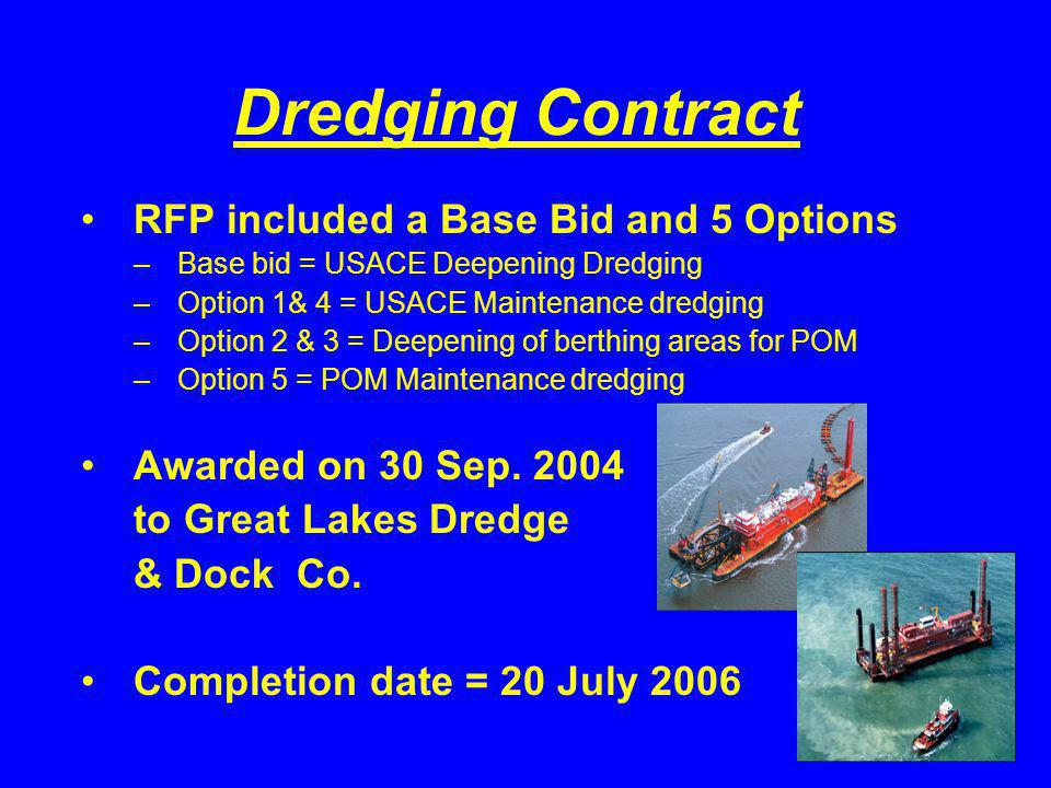 Dredging Contract RFP included a Base Bid and 5 Options –Base bid = USACE Deepening Dredging –Option 1& 4 = USACE Maintenance dredging –Option 2 & 3 = Deepening of berthing areas for POM –Option 5 = POM Maintenance dredging Awarded on 30 Sep.