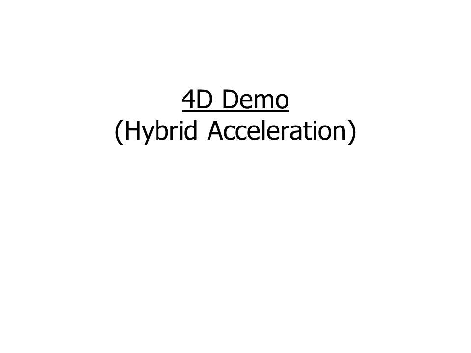 4D Demo (Hybrid Acceleration)