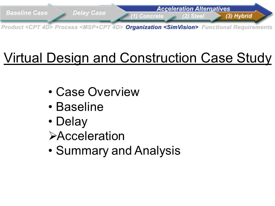Virtual Design and Construction Case Study Case Overview Baseline Delay Acceleration Summary and Analysis