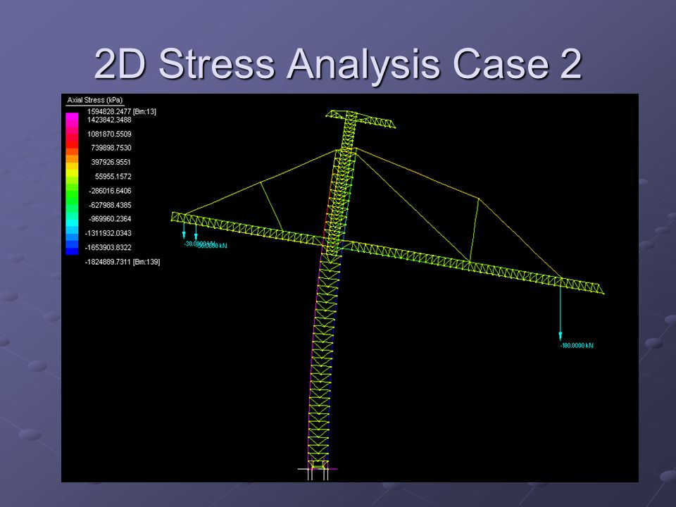 2D Stress Analysis Case 2