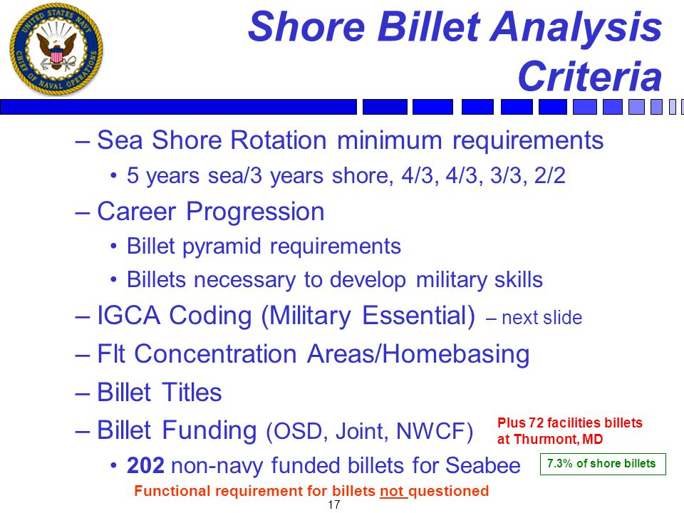 17 Shore Billet Analysis Criteria –Sea Shore Rotation minimum requirements 5 years sea/3 years shore, 4/3, 4/3, 3/3, 2/2 –Career Progression Billet pyramid requirements Billets necessary to develop military skills –IGCA Coding (Military Essential) – next slide –Flt Concentration Areas/Homebasing –Billet Titles –Billet Funding (OSD, Joint, NWCF) 202 non-navy funded billets for Seabee Functional requirement for billets not questioned 7.3% of shore billets Plus 72 facilities billets at Thurmont, MD