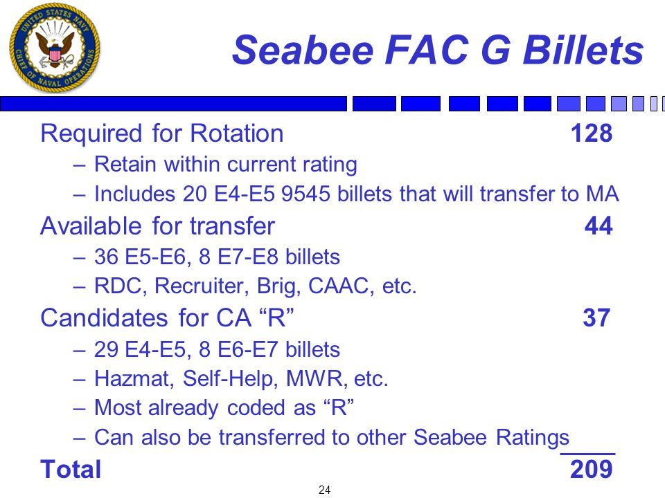 24 Seabee FAC G Billets Required for Rotation 128 –Retain within current rating –Includes 20 E4-E5 9545 billets that will transfer to MA Available for transfer 44 –36 E5-E6, 8 E7-E8 billets –RDC, Recruiter, Brig, CAAC, etc.