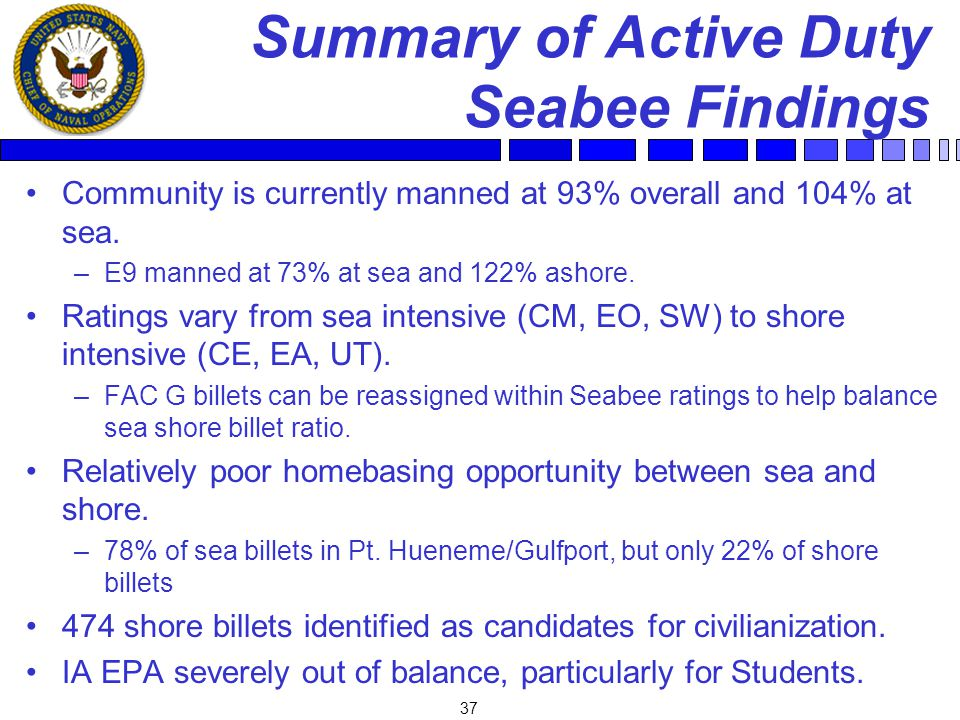 37 Summary of Active Duty Seabee Findings Community is currently manned at 93% overall and 104% at sea.