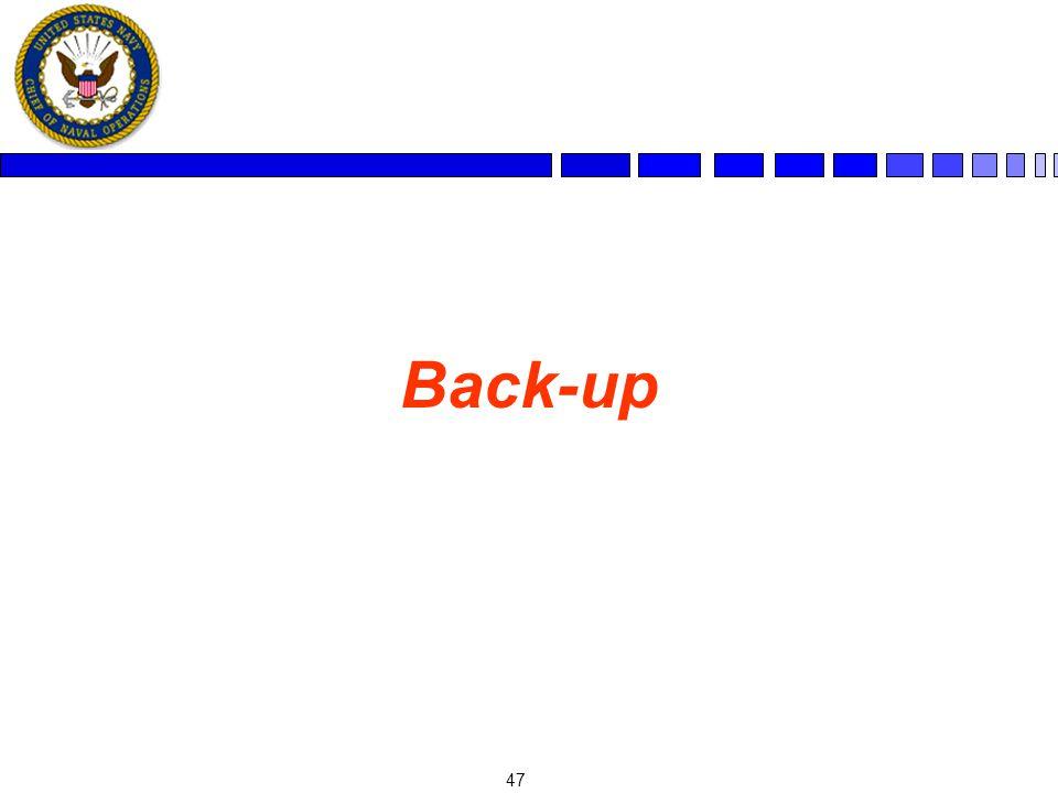 47 Back-up