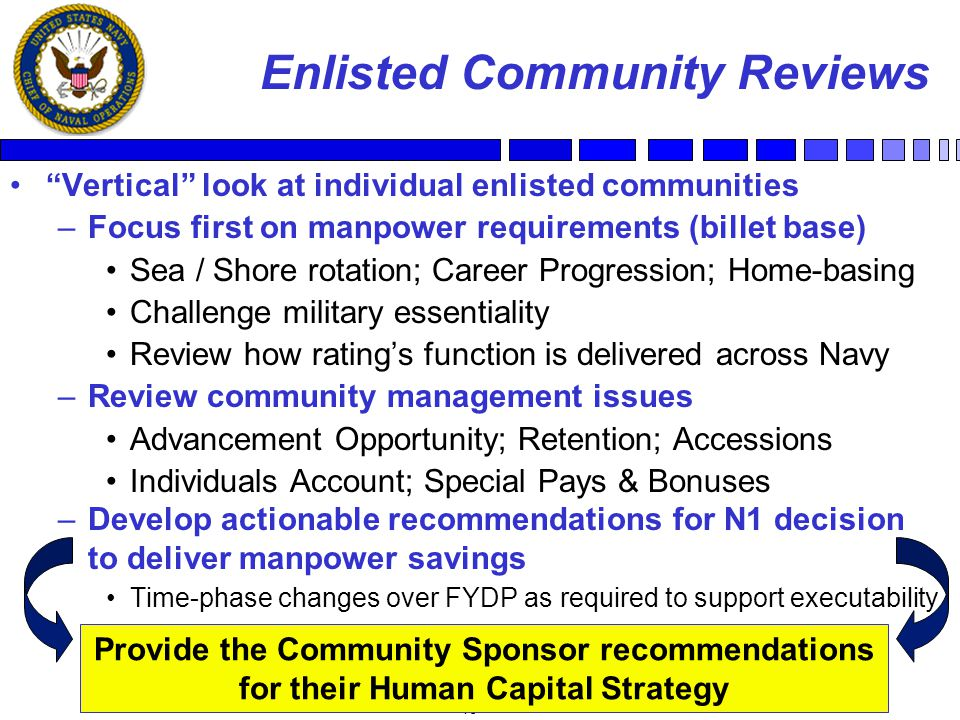 49 Enlisted Community Reviews Vertical look at individual enlisted communities –Focus first on manpower requirements (billet base) Sea / Shore rotation; Career Progression; Home-basing Challenge military essentiality Review how ratings function is delivered across Navy –Review community management issues Advancement Opportunity; Retention; Accessions Individuals Account; Special Pays & Bonuses –Develop actionable recommendations for N1 decision to deliver manpower savings Time-phase changes over FYDP as required to support executability Provide the Community Sponsor recommendations for their Human Capital Strategy