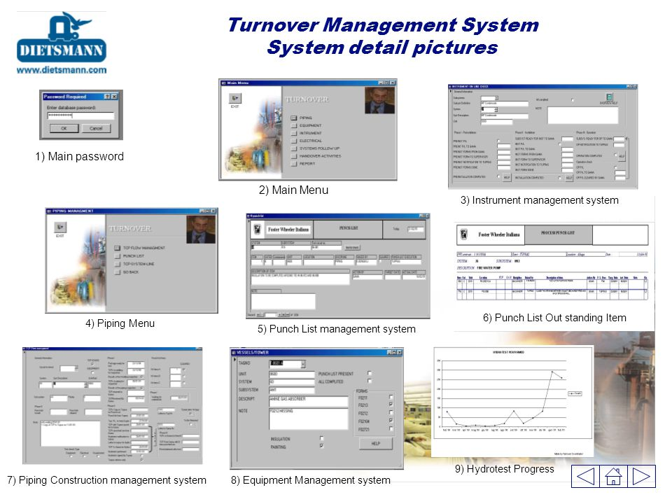 SYSTEM START-UP PASSWORD ADMINISTRATOR'S AREA Construction Reports & Progress Commissioning PipingElectricalInstrumentMachninery Punch List Management