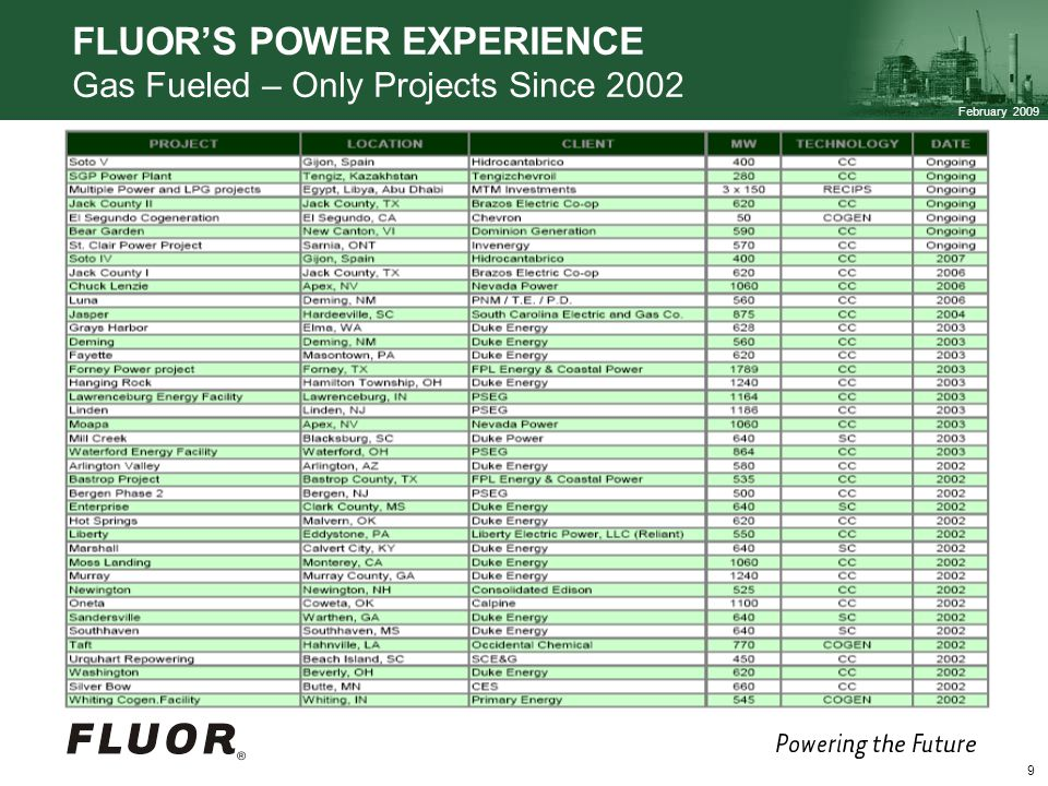 February 2009 9 FLUORS POWER EXPERIENCE Gas Fueled – Only Projects Since 2002