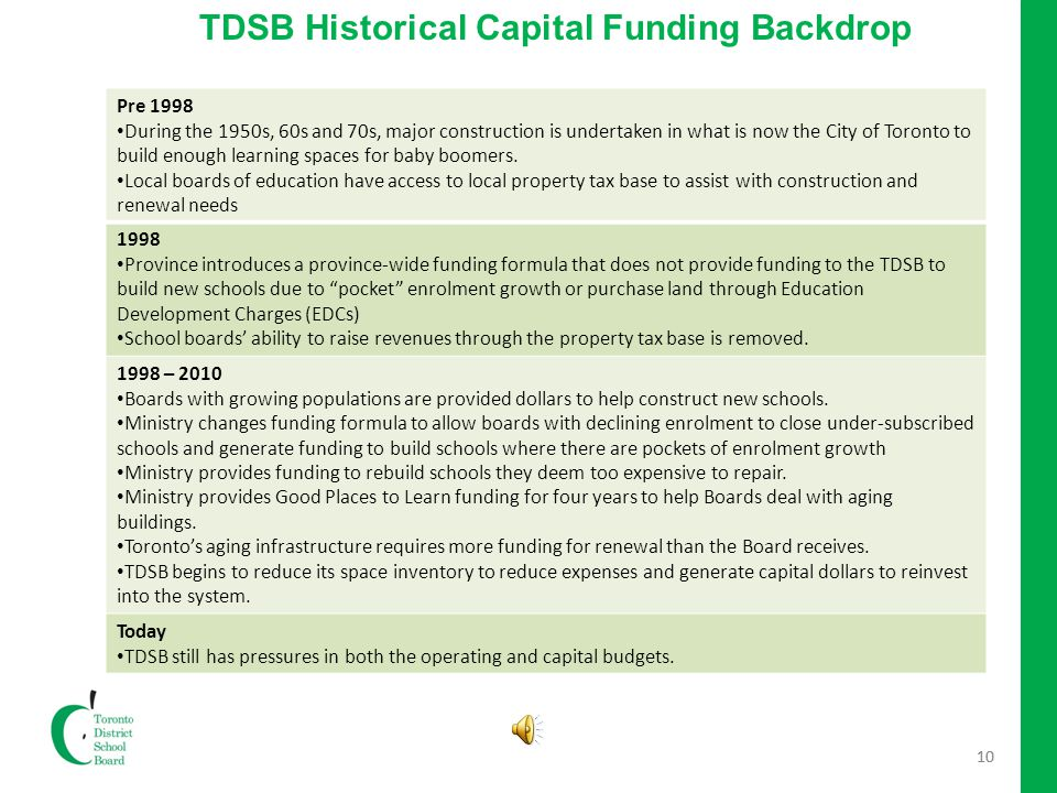 10 TDSB Historical Capital Funding Backdrop Pre 1998 During the 1950s, 60s and 70s, major construction is undertaken in what is now the City of Toronto to build enough learning spaces for baby boomers.