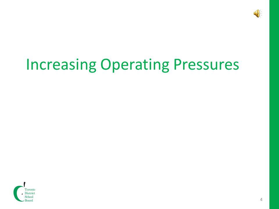 4 Increasing Operating Pressures 4