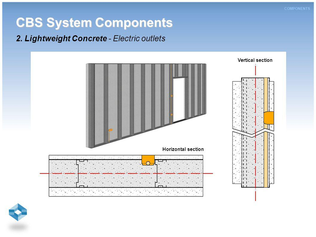 Vertical section Horizontal section COMPONENTS CBS System Components CBS System Components 2.
