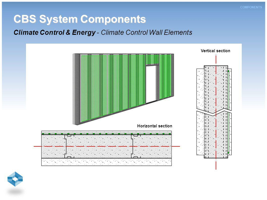 Vertical section Horizontal section CBS System Components CBS System Components Climate Control & Energy - Climate Control Wall Elements COMPONENTS