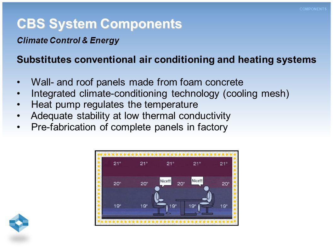 CBS System Components CBS System Components Climate Control & Energy COMPONENTS Substitutes conventional air conditioning and heating systems Wall- and roof panels made from foam concrete Integrated climate-conditioning technology (cooling mesh) Heat pump regulates the temperature Adequate stability at low thermal conductivity Pre-fabrication of complete panels in factory