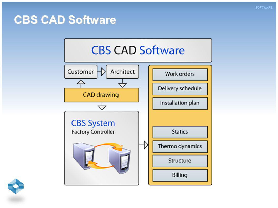 CBS CAD Software CBS CAD Software SOFTWARE