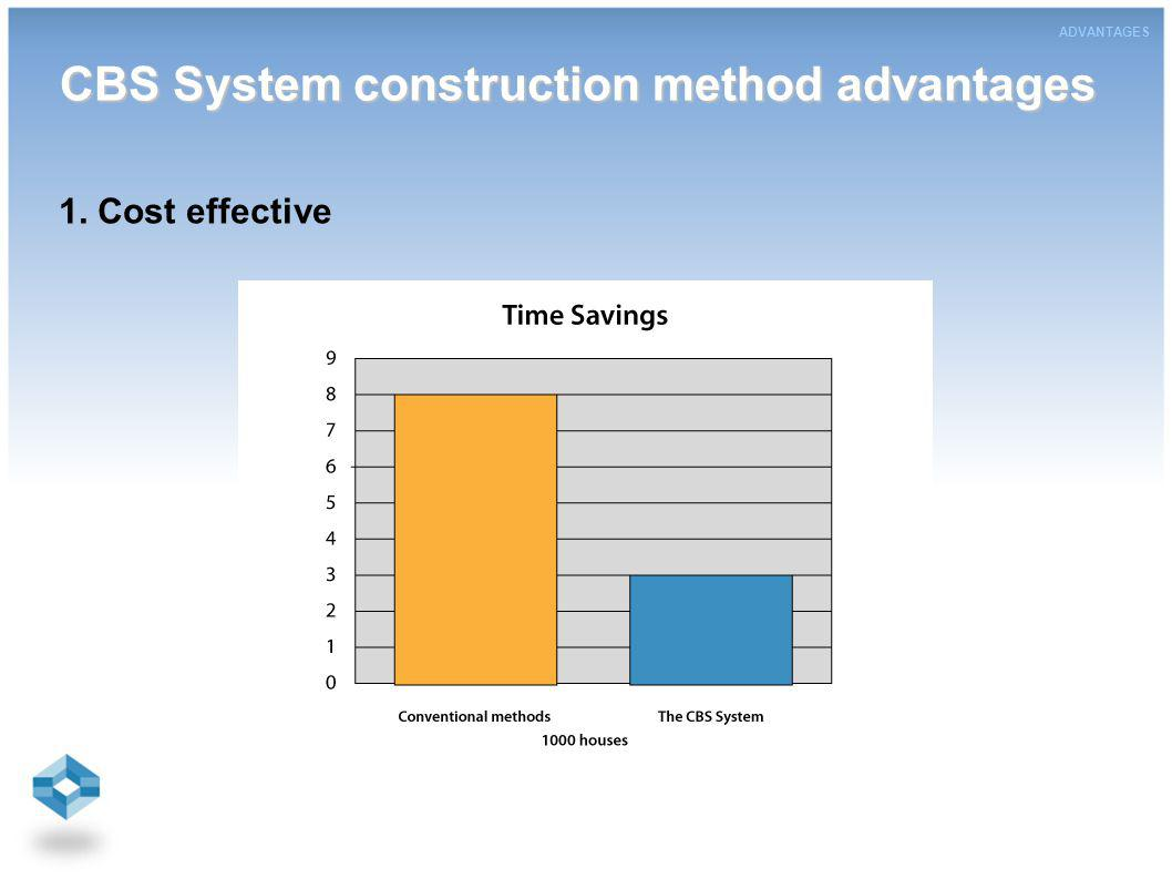CBS System construction method advantages CBS System construction method advantages ADVANTAGES 1.