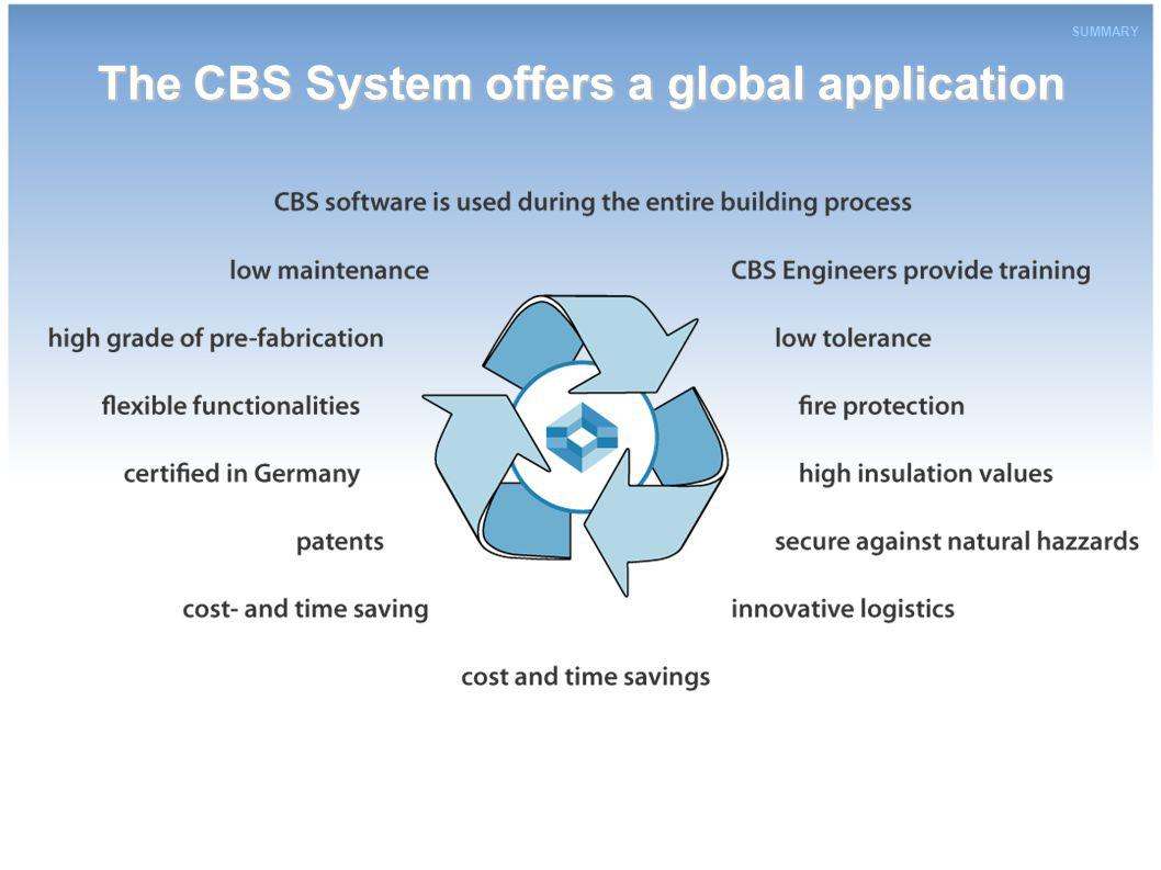SUMMARY The CBS System offers a global application The CBS System offers a global application