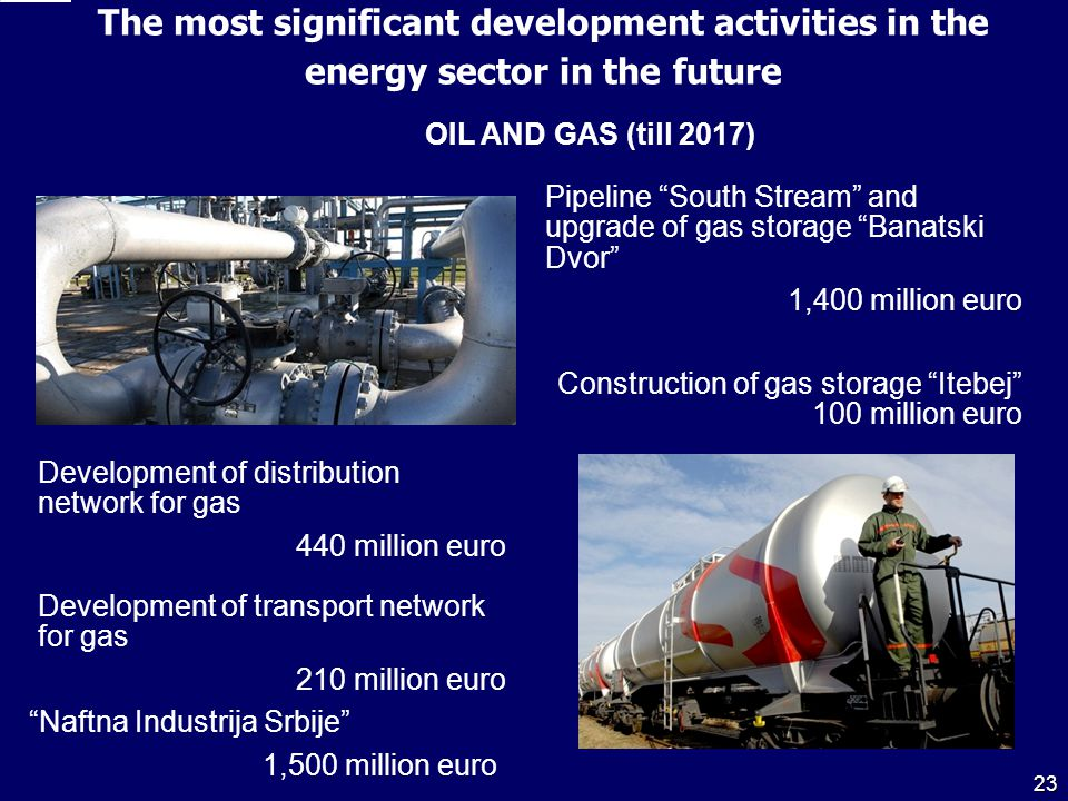 OIL AND GAS (till 2017) The most significant development activities in the energy sector in the future Pipeline South Stream and upgrade of gas storage Banatski Dvor 1,400 million euro Construction of gas storage Itebej 100 million euro Development of transport network for gas 210 million euro Development of distribution network for gas 440 million euro Naftna Industrija Srbije 1,500 million euro 23