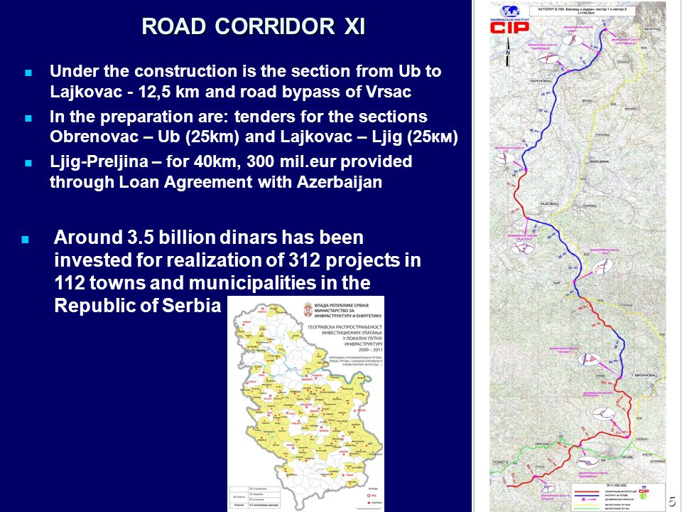Under the construction is the section from Ub to Lajkovac - 12,5 km and road bypass of Vrsac In the preparation are: tenders for the sections Obrenovac – Ub (25km) and Lajkovac – Ljig (25км) Ljig-Preljina – for 40km, 300 mil.eur provided through Loan Agreement with Azerbaijan ROAD CORRIDOR XI Around 3.5 billion dinars has been invested for realization of 312 projects in 112 towns and municipalities in the Republic of Serbia 5