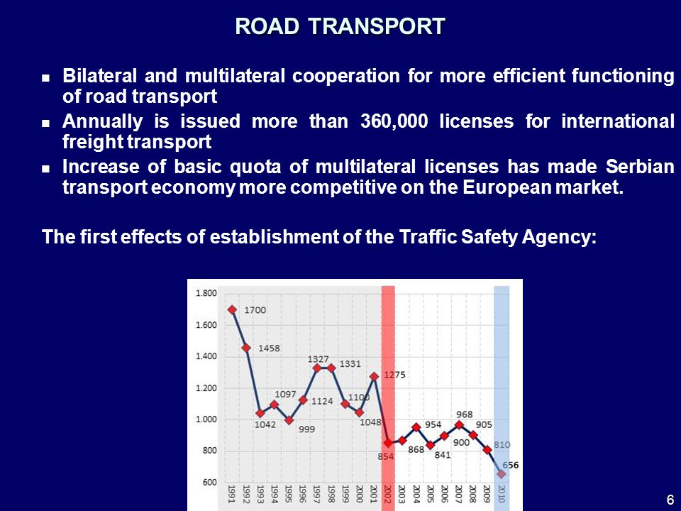 ROAD ТRАNSPORT Bilateral and multilateral cooperation for more efficient functioning of road transport Annually is issued more than 360,000 licenses for international freight transport Increase of basic quota of multilateral licenses has made Serbian transport economy more competitive on the European market.
