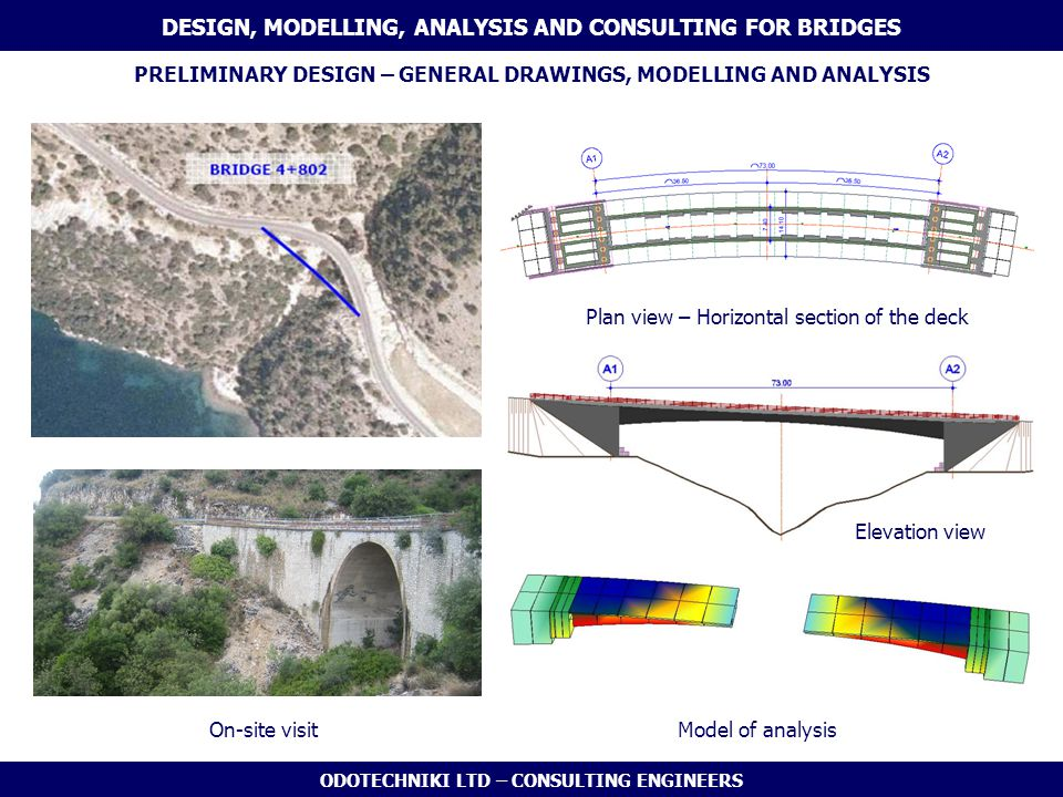 ODOTECHNIKI LTD – CONSULTING ENGINEERS PRELIMINARY DESIGN – GENERAL DRAWINGS, MODELLING AND ANALYSIS DESIGN, MODELLING, ANALYSIS AND CONSULTING FOR BR