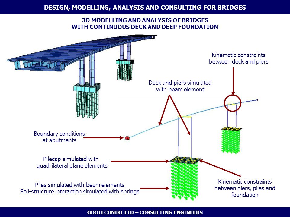 ODOTECHNIKI LTD – CONSULTING ENGINEERS 3D MODELLING AND ANALYSIS OF BRIDGES WITH CONTINUOUS DECK AND DEEP FOUNDATION DESIGN, MODELLING, ANALYSIS AND C