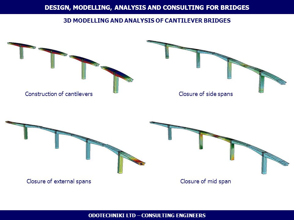 ODOTECHNIKI LTD – CONSULTING ENGINEERS 3D MODELLING AND ANALYSIS OF CANTILEVER BRIDGES DESIGN, MODELLING, ANALYSIS AND CONSULTING FOR BRIDGES Construc