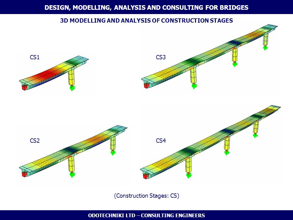 ODOTECHNIKI LTD – CONSULTING ENGINEERS 3D MODELLING AND ANALYSIS OF CONSTRUCTION STAGES DESIGN, MODELLING, ANALYSIS AND CONSULTING FOR BRIDGES CS1 CS2