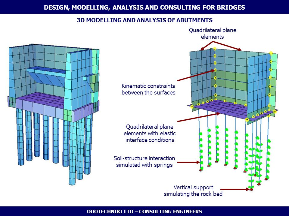 ODOTECHNIKI LTD – CONSULTING ENGINEERS 3D MODELLING AND ANALYSIS OF ABUTMENTS DESIGN, MODELLING, ANALYSIS AND CONSULTING FOR BRIDGES Vertical support