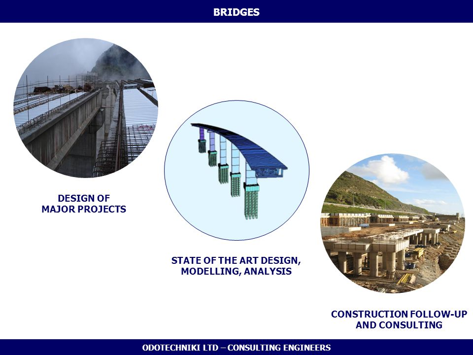 ODOTECHNIKI LTD – CONSULTING ENGINEERS BRIDGES DESIGN OF MAJOR PROJECTS STATE OF THE ART DESIGN, MODELLING, ANALYSIS CONSTRUCTION FOLLOW-UP AND CONSUL