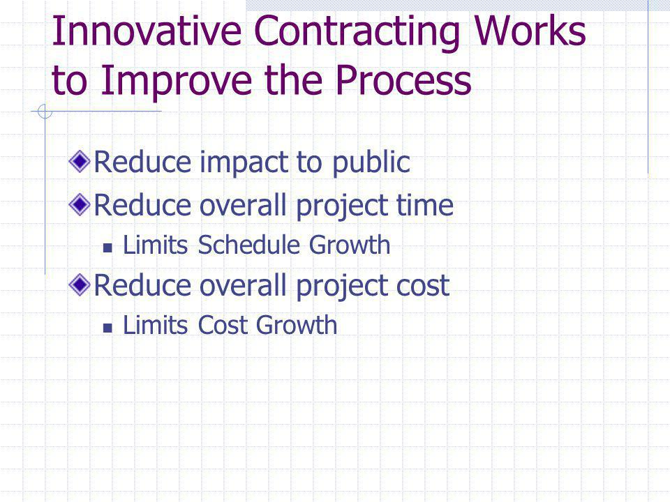 Reduce Time on Project A+B Bidding Contractors bid the time to complete the project and a dollar amount for work items Award to lowest combinations of time and cost Lane-Rental Minimize the time lanes are closed Contractors are charged a fee for closing lanes and shoulders Focus on time the public is affected