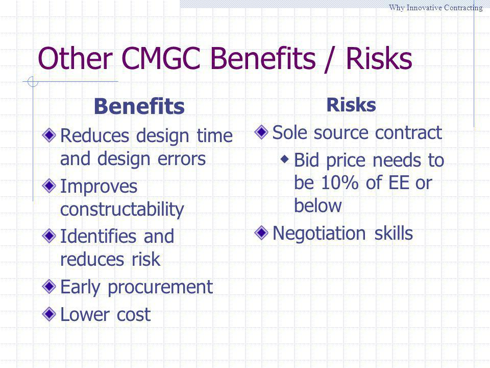 Other CMGC Benefits / Risks Benefits Reduces design time and design errors Improves constructability Identifies and reduces risk Early procurement Low