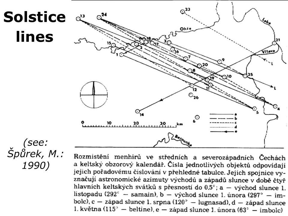 Solstice lines (see: Špůrek, M.: 1990)