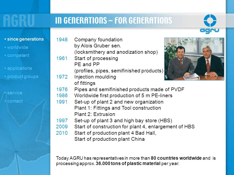 INNOVATIVE – MILESTONES since generations worldwide competent applications product groups service contact 1986Liners and concrete protective liners 1996Tunnel liners 1997Electro fusion fittings 2000PP-Flex roof liners 2008Ball valve, SurePEX and SureFIT 2009 Moulded large dimensioned EF-couplers, RELAX swimming pool liners 2010 Large diameter pipe extrusion up to OD 2,200 mm