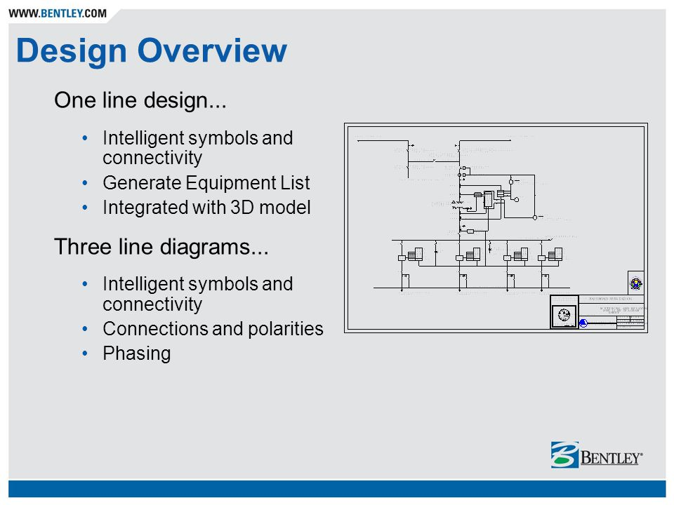 One line design... Intelligent symbols and connectivity Generate Equipment List Integrated with 3D model Three line diagrams... Intelligent symbols an