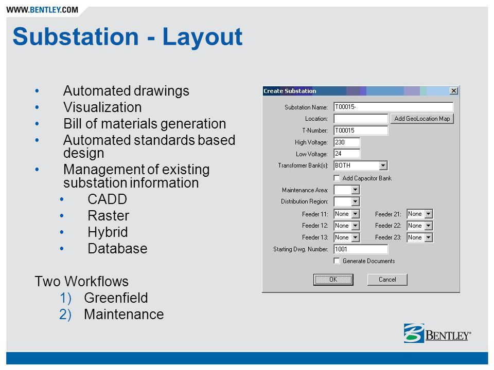 Automated drawings Visualization Bill of materials generation Automated standards based design Management of existing substation information CADD Rast