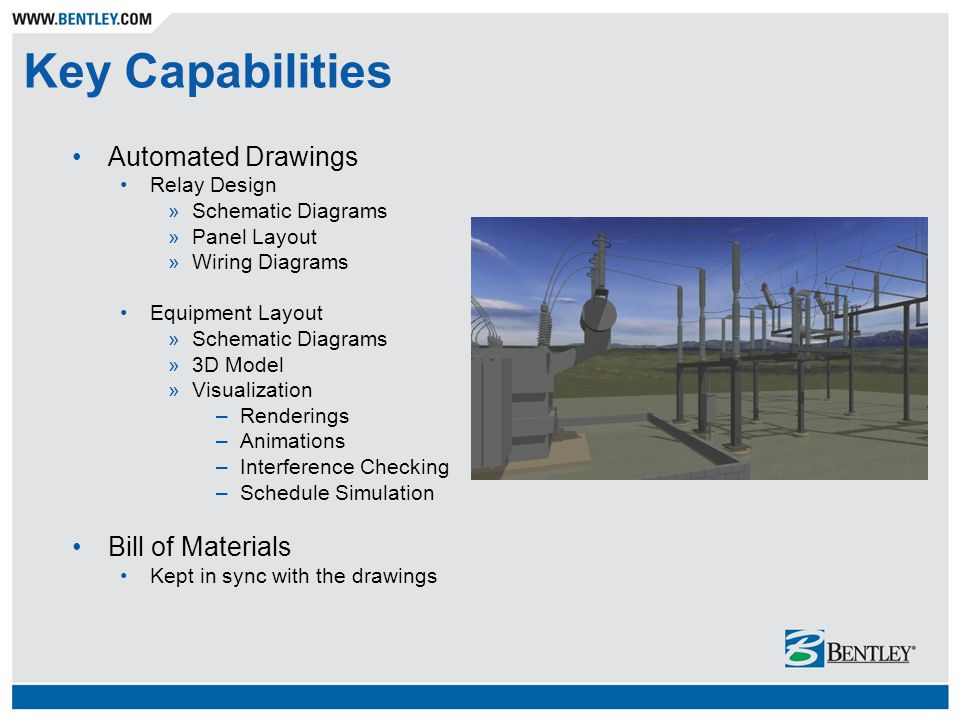 Key Capabilities Automated Drawings Relay Design »Schematic Diagrams »Panel Layout »Wiring Diagrams Equipment Layout »Schematic Diagrams »3D Model »Vi