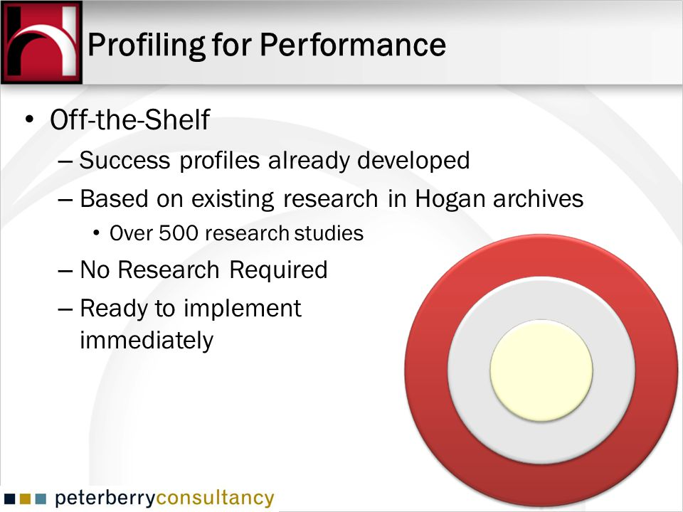 Profiling for Performance Off-the-Shelf – Success profiles already developed – Based on existing research in Hogan archives Over 500 research studies