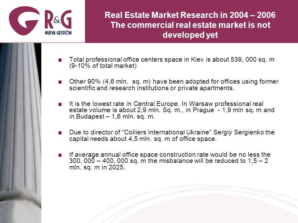 Real Estate Market Research in 2004 – 2006 The commercial real estate market is not developed yet Total professional office centers space in Kiev is about 539, 000 sq.