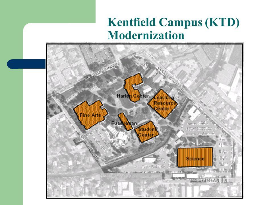 Kentfield Campus (KTD) Modernization