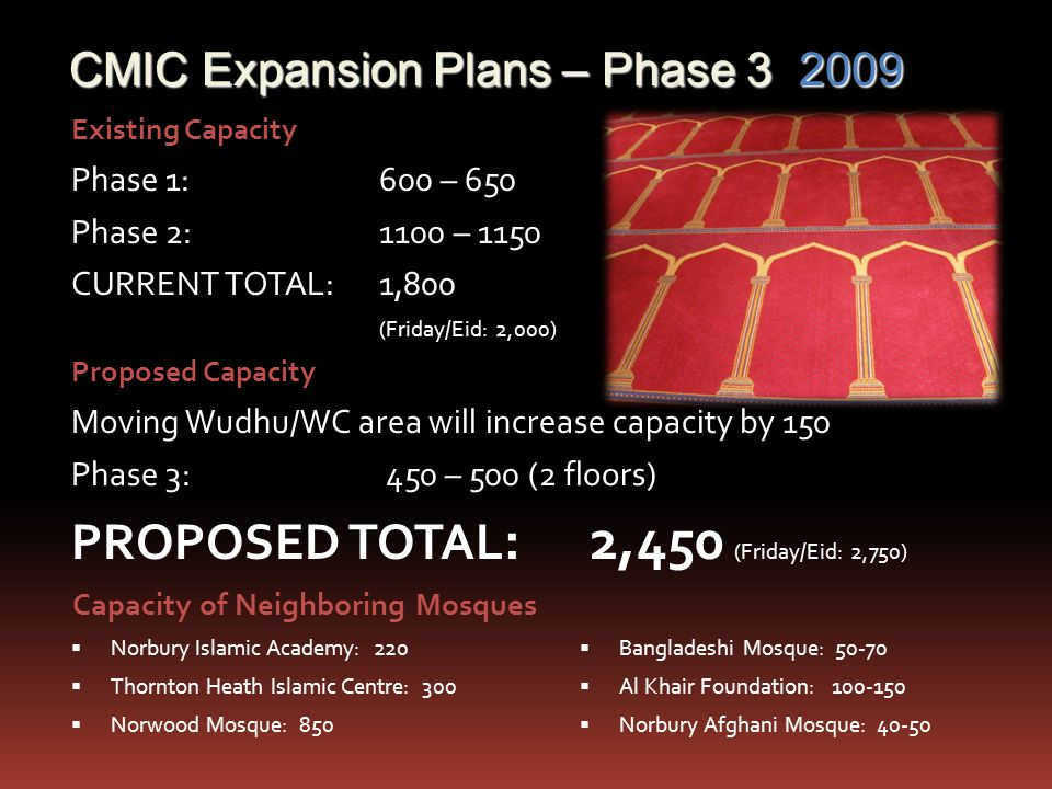 Norbury Islamic Academy: 220 Thornton Heath Islamic Centre: 300 Norwood Mosque: 850 Capacity of Neighboring Mosques Existing Capacity Phase 1: 600 – 6