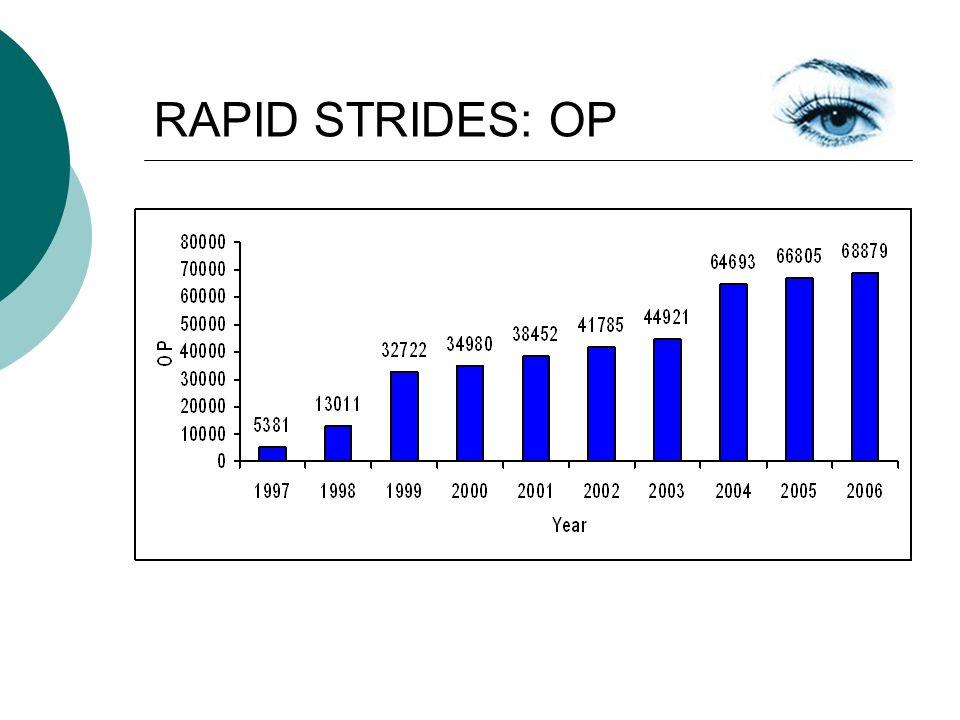 RAPID STRIDES: OP