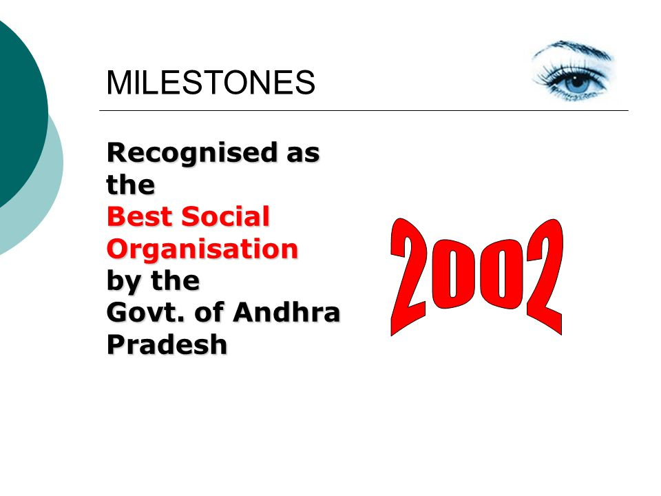 MILESTONES Recognised as the Best Social Organisation by the Govt. of Andhra Pradesh