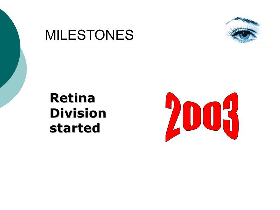 MILESTONES RetinaDivisionstarted
