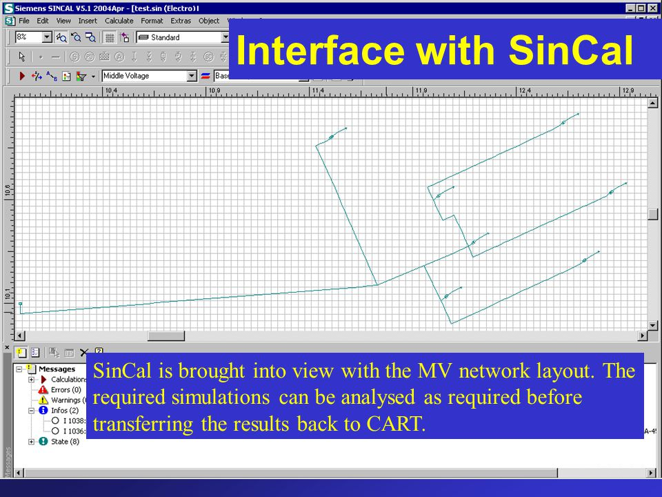 Interface with SinCal SinCal is brought into view with the MV network layout. The required simulations can be analysed as required before transferring